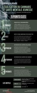 infographie-demi-journee_cannabis-smj